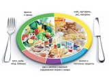 База отдыха Энергетик - иконка «питание» в Реже